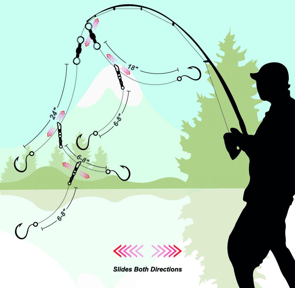 clinch knot fishing minnow swarm diagram